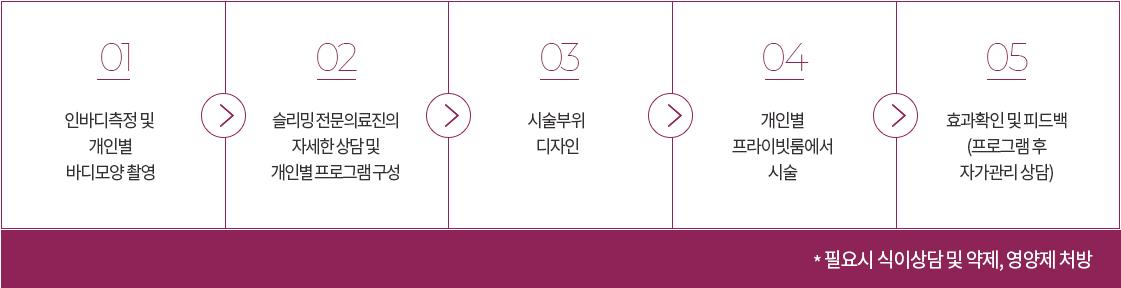 김혜원 원장, 임현지 원장 책임보증제